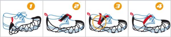 Anlegen der EzyShoes in nur 4 Schritten